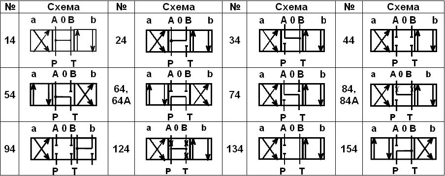 Схемы распределения потока рабочей жидкости АТРЕ 6.3