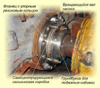 Уплотнительные устройства с сальниковой коробкой для насосов СЭ